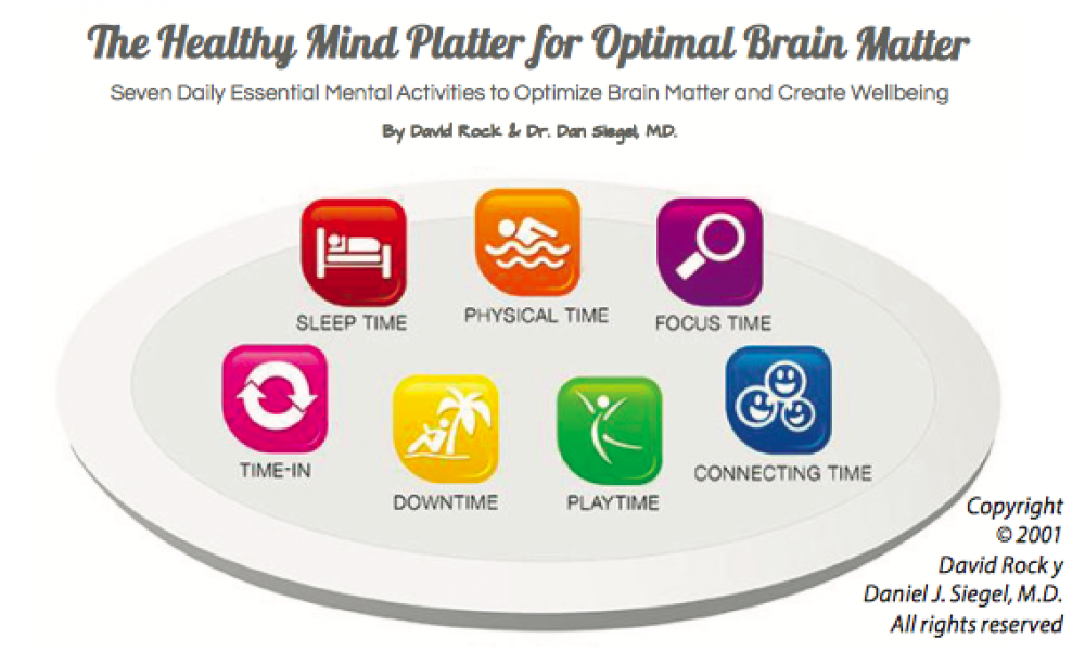 healthy mind platter photo