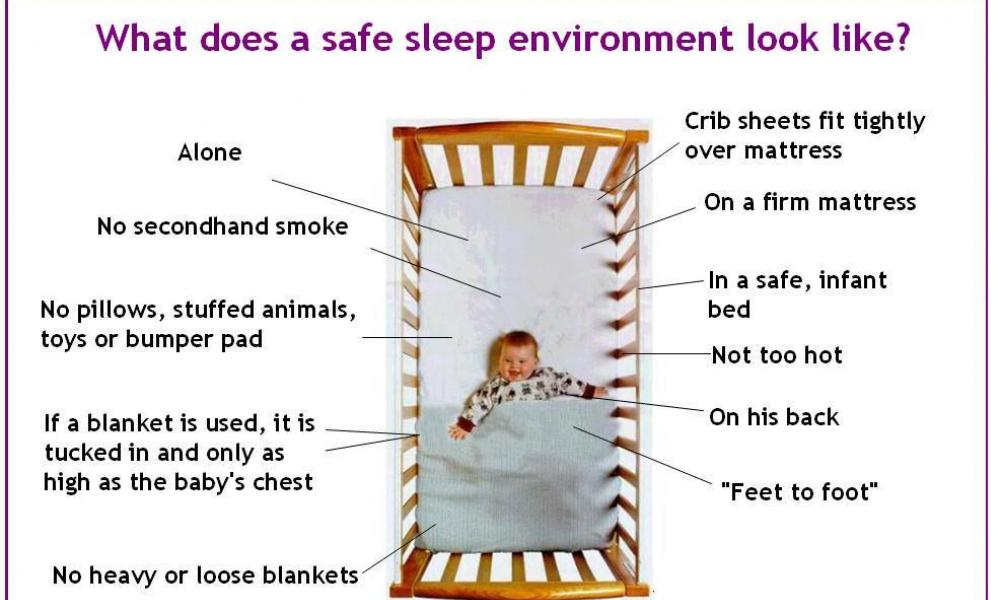 Safe Sleep Recommendations